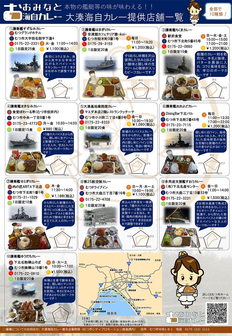 大湊海自カレー提供店舗一覧